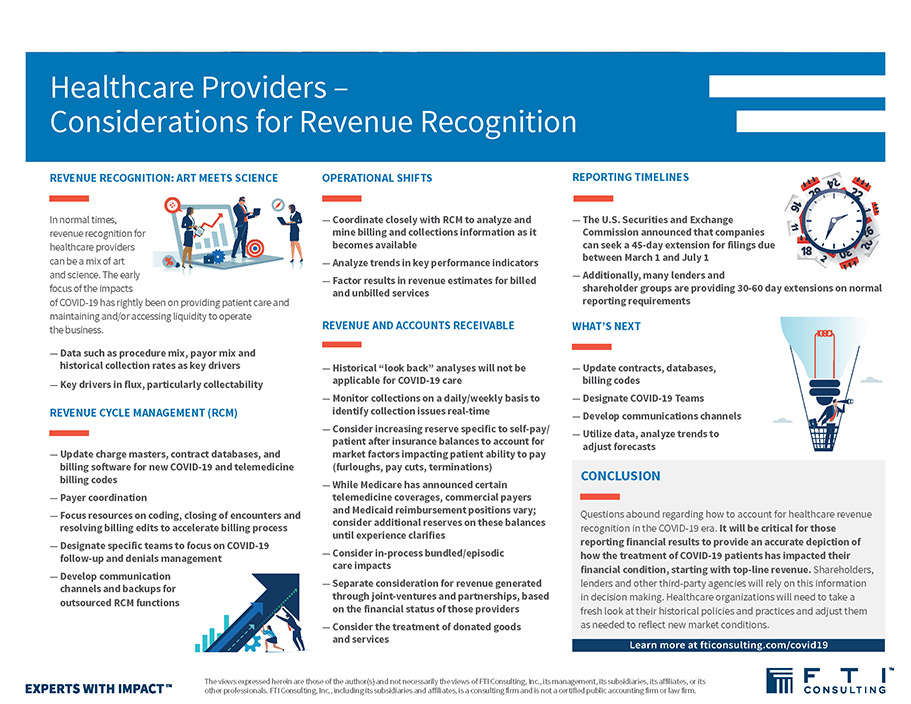 Healthcare Providers Considerations for Revenue Recognition