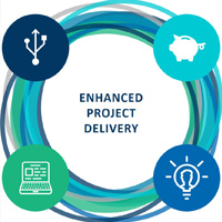 Enhanced Project Delivery