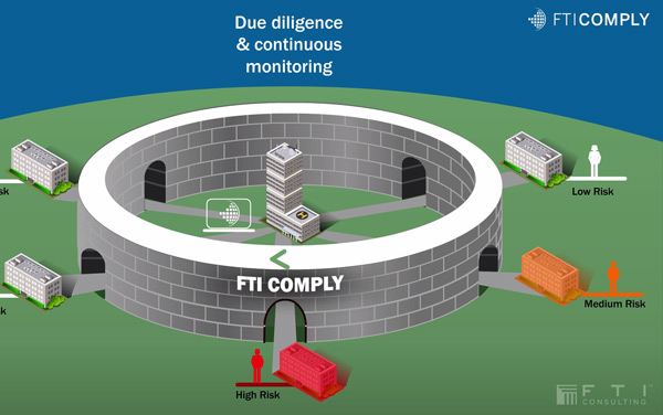 FTI Comply Video