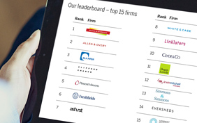 Tablet Top Firms