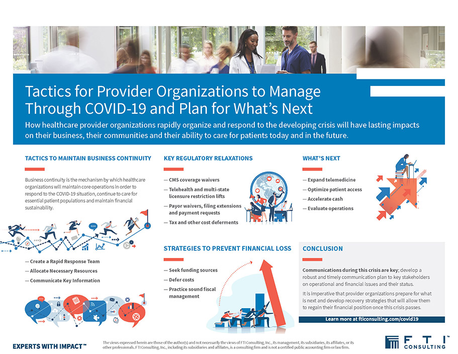 Tactics Provider Organizations Manage COVID 19 Infographic