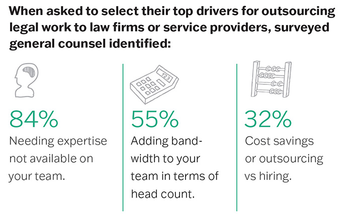 general-counsel-5-roles-2021_embedded_image_2