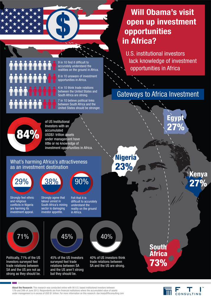 africa us investment infographic
