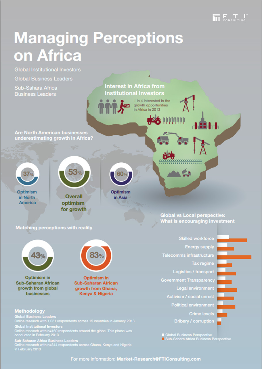 managing perceptions on africa infographic